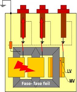 Selvbeskyttende Transformatorer Vestfold Trafo Energi As